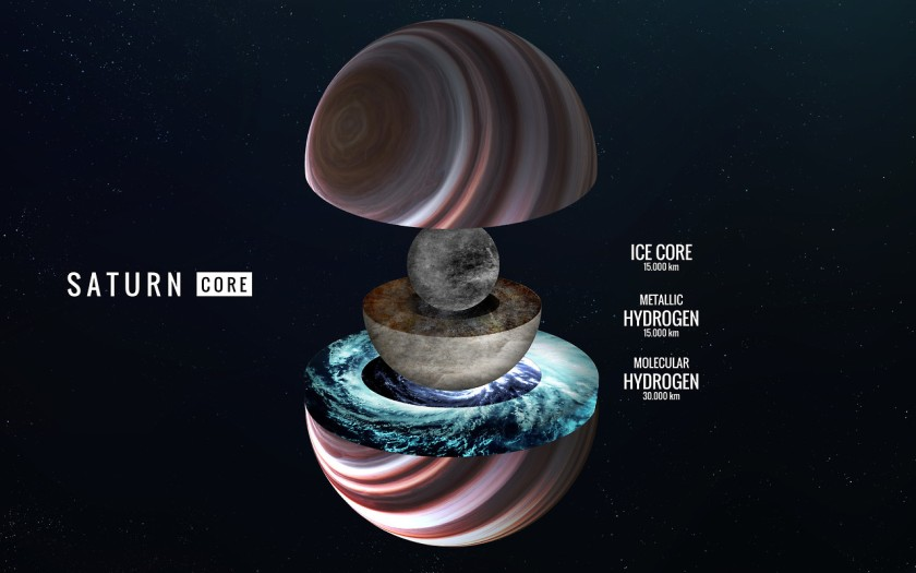Saturn inner structure. Elements of this image furnished by NASA